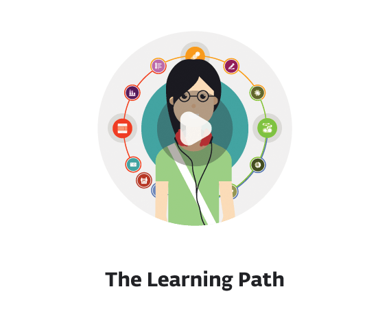 Learning Path - What is TUMO