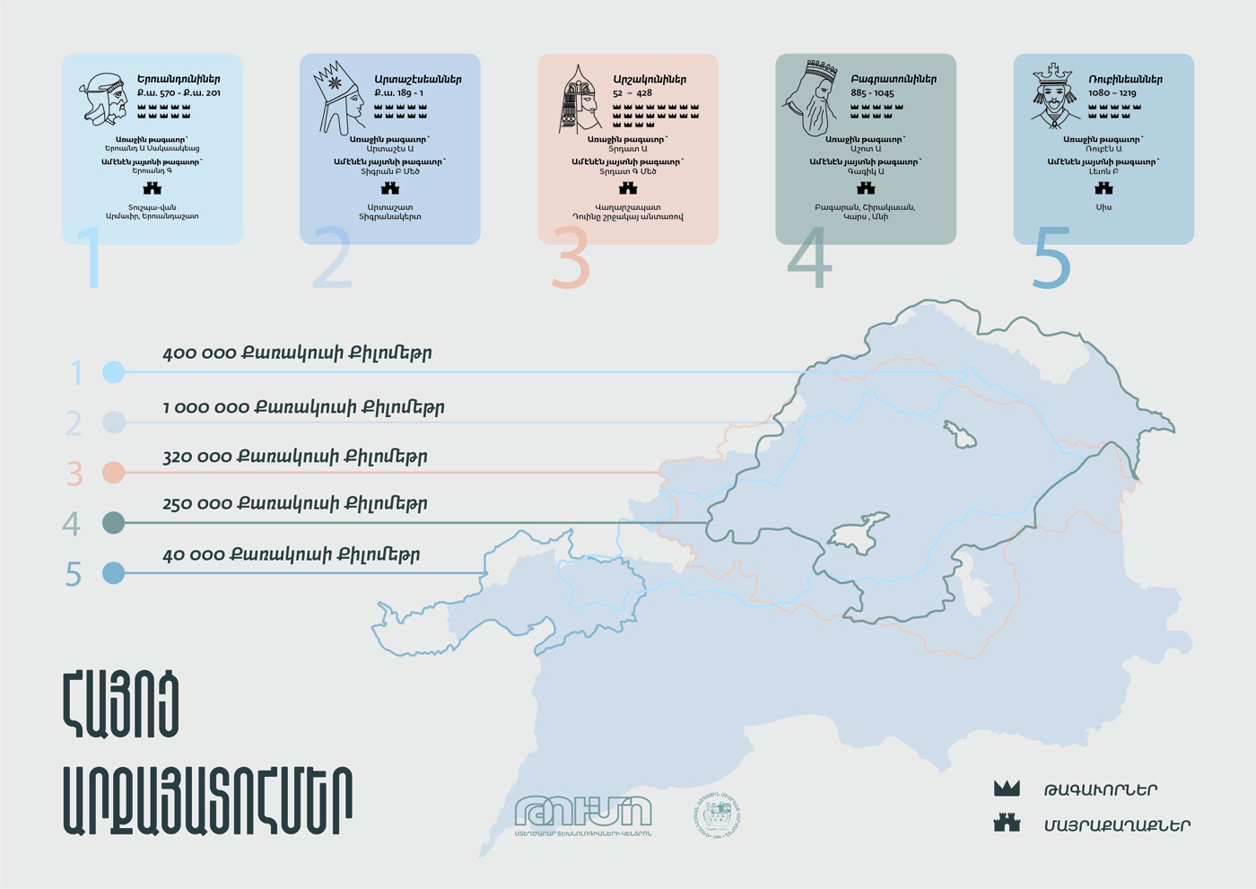 06. Armenian Kingdoms - Visualizing Armenian History with Nvard Yerkanian