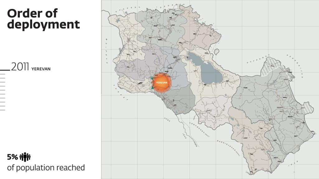Slide11 1024x576 - TUMO Armenia 5