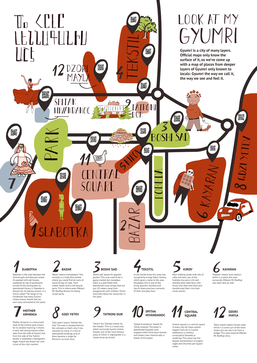 0 - Gyumri Alternative Map with Ksenia Kopalova